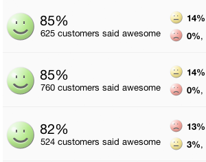measure customer satisfaction with surveys